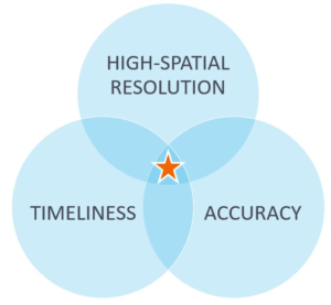 Scout Vision is a timely, accurate, high-spatial resolution tool for predicting home appreciation